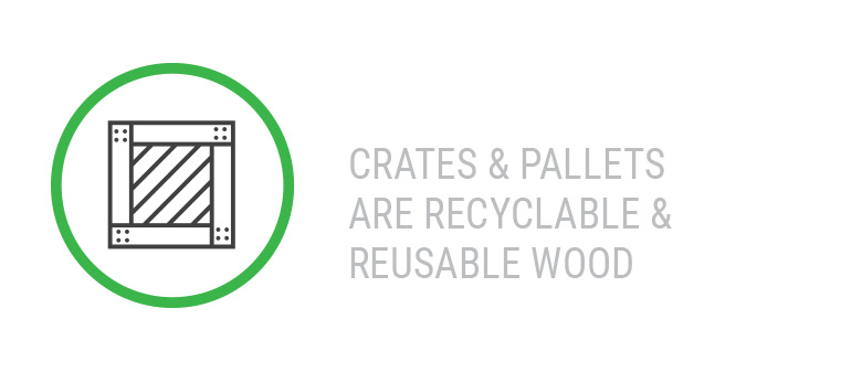 Crates & Pallets Are Recyclable & Reusable Wood