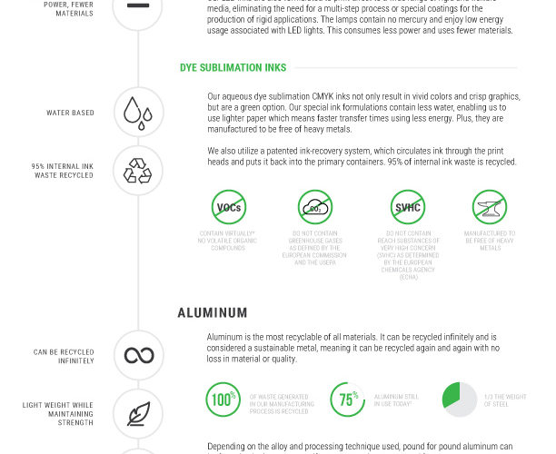 Tectonics Eco Friendly Sustainable Manufacturing Infographic